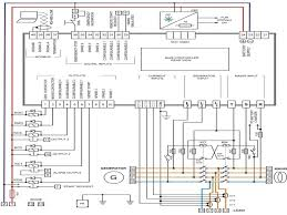electrical panel board wiring diagram pdf kwikpik me stuning image 2004 Chevy Silverado Wiring Diagram electrical panel board wiring diagram pdf kwikpik me stuning image free
