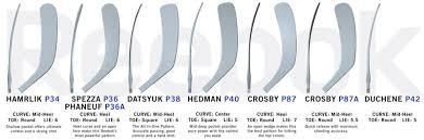 Ccm Blade Chart Reebok 8 0 8 Sr Hockey Stick