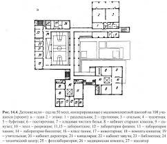 Архитектура учебно воспитательных зданий Здания Общественные  Рис 14 4 Детские ясли сад на 50 мест