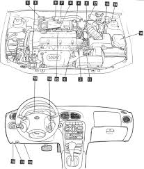 hyundai eon engine diagram hyundai wiring diagrams