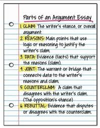 components of an argument essay parts of an argument claims counterclaims reasons and