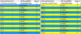 Karrimor Shoe Size Chart Cm Bedowntowndaytona Com