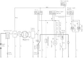 atv 3150dx ag Coolster 110cc Atv Wiring Diagram Coolster 110cc Atv Wiring Diagram #45 coolster 110 atv wiring diagram