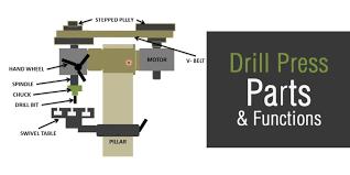 drill press parts. drill press parts and functions