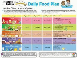 Nutrition For Infants Children And Adolescents Nurse Key