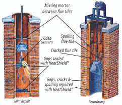 ideal fireplace flue repair