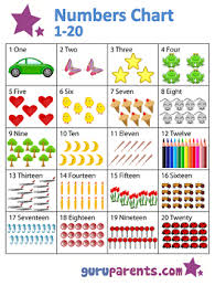 Number Chart For Toddlers Numbers Chart 1 20 A Great Tool To Help Teach Kids Their