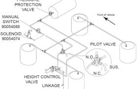 Bendix Dump Valve Plumbing Diagram Licensed Hvac And Plumbing