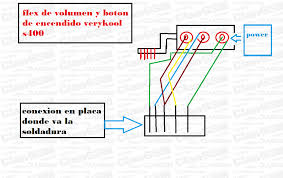 Aporte Verykool S400 - Clan GSM - Unión ...