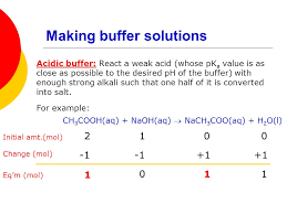 Part 4 Salt Hydrolysis And Buffer Solutions Ppt Video Online Download