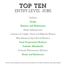 Newsflash Entry Level Jobs Pay Entry Level Wages Minimumwage Com