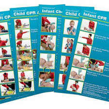 Free Printable Cpr Chart American Heart Association Posters Lifesavers Inc