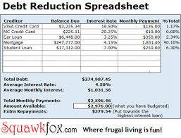 Debt Tracker Spreadsheet Getting Out Of Debt With The Debt Reduction Spreadsheet 2019 Squawkfox
