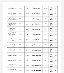 The Best 30 وزارة التربية السورية - Novorod