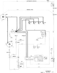volvo 850 wiring diagram efcaviation com 93 volvo 240 wiring diagram at Volvo Wiring Diagram