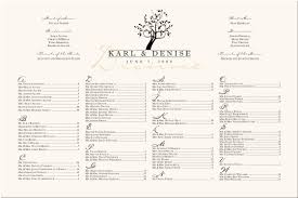 Scottish Symbols And Meanings Chart Irish Wedding Seating Chart Celtic Wedding Seating Chart