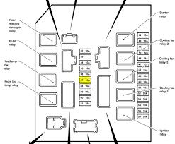 2005 nissan sentra fuse box location auto electrical wiring diagram \u2022 2005 nissan sentra fuse box diagram at 05 Nissan Sentra Fuse Box Diagram