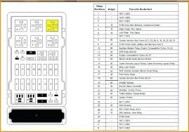 engian 2005 ford f 350 fuse box diagram 2005 ford mustang fuse panel diagram wiring candybrand co rh wiring candybrand co 06 f350 fuse diagram 1995