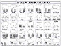 inground pools shapes. Pool Shapes Inground Pools U