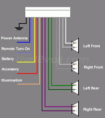 wiring diagram for a jvc car stereo wiring diagram car stereo gmc yukon 2003 at Wiring Diagram Car Stereo
