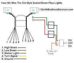 smith brothers services sealed beam plow light wiring diagram Meyers Snow Plow Lights Wiring Diagram gets connected to the red wire coming from the relay, which must be split to feed both plow lights meyer snow plow lights wiring diagram