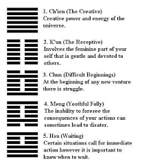 Meaning Of Some Of The I Ching Hexagram In 2019 I Ching