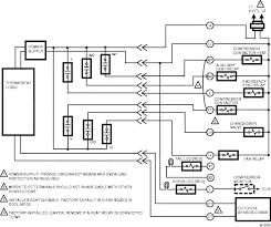friedrich wiring diagram friedrich wiring diagrams cars friedrich thermostat wiring diagram friedrich