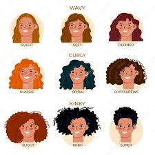 flat hand drawn curly hair types collection