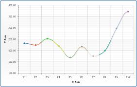 Color Line Chart Line Chart