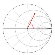 Smith Chart Tool 64 Bit Getting Started With The Nanovna Part 1 Hexandflex