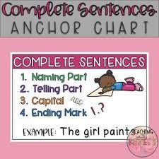 Complete Sentences Anchor Chart 1st Grade