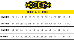 Keen Womens Shoe Size Chart Keen Whisper Womens Sandals Blue Shadow Alloy Size 7 5 Us