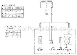 murray wiring diagram wiring diagrams Murray Riding Lawn Mower 3009008X92a Kill Switch at Murray Riding Lawn Mower Wiring Diagram 18hp