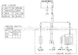 murray wiring diagram wiring diagrams Murray Riding Lawn Mower 17.5 Briggs Wiring-Diagram at Murray Riding Lawn Mower Wiring Diagram 18hp