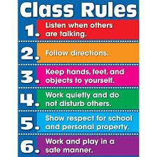 Preschool Class Rules Chart Class Rules Chart Classroom Rules Poster Class Rules