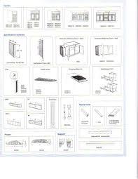 Dimensions Of Kitchen Cabinets Kitchen Corner Wall Cabinet Dimensions Standard Crowdsmachinecom