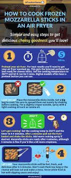 How To Cook Frozen Mozzarella Sticks In An Air Fryer An