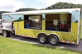 Biodiesel Centrifuge Your WVO  YouTubeBackyard Biodiesel