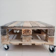 industrial furniture wheels. Pleasant Industrial Coffee Table On Wheels About Home Interior Design Remodel Furniture