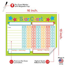 How To Do A Star Chart