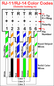 11 0 wiring diagrams and schematics at t southeast forum faq rj 11 rj 14 color codes and wiring