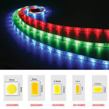 009eu   Holiday Lighting - DHgate.com