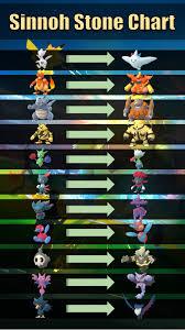 Pokemon Go Evolution Chart 57 True Pokemon Go Pikachu Evolution Chart