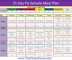 2100 Calorie Diet Chart Your Sample 21 Day Fix Meal Plan Container Sizes Grocery
