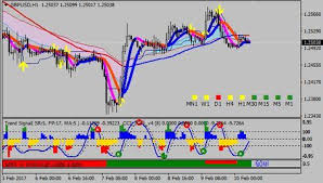 Indian Stock Market Live Chart Software Free Download Free Download Technical Analysis Software For Indian Stock