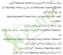 Direct And Indirect Speech Rules In Urdu With Examples