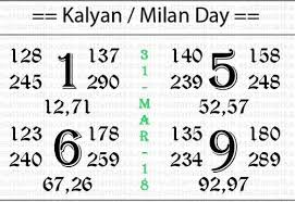 Satta Matka Today Daily Chart In 2019 Kalyan Tips Number