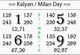 Kalyan Daily Chart Satta Matka Today Daily Chart Kalyan Tips Number Chart