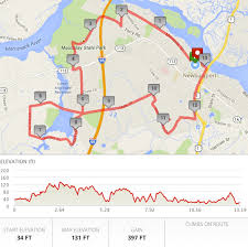 Road Races Slow And Steady Ish