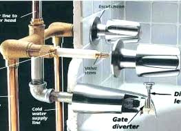 bathtub faucet with shower diverter how to replace a bathtub spout shower org for installing faucet idea 3 shower head bathtub spout diverter repair kit